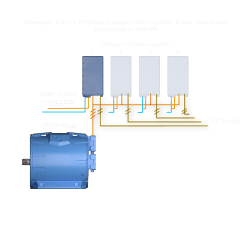 Norwegian Electric Systems diesel electric and hybrid electric propulsion systems total system integrator energy storage green marine compact drive.png
